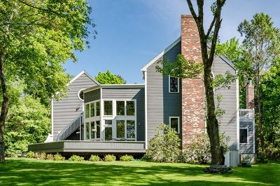 Milton Single Family Home Back On Market: 1335 Canton Ave