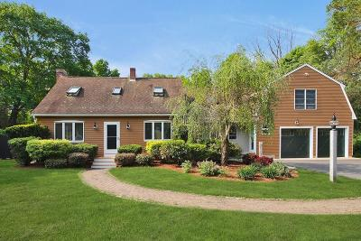 Medway Single Family Home Under Agreement: 13 Colonial Rd