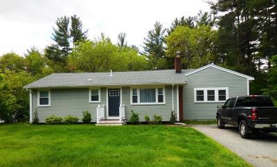 Hanover Single Family Home For Sale: 36 Summer St