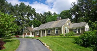Hingham Single Family Home For Sale: 46 Gardner St