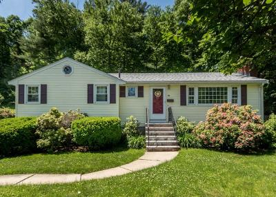 Waltham Single Family Home Under Agreement: 166 Totten Pond Road