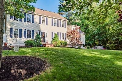 Braintree Single Family Home For Sale: 686 Liberty St