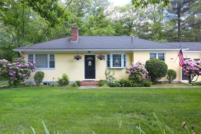 Holliston Single Family Home For Sale: 33 Brook Street