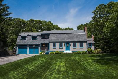 Single Family Home For Sale: 262 Long Pond Rd