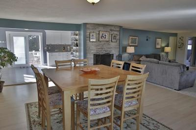 Gloucester MA Condo/Townhouse For Sale: $399,000