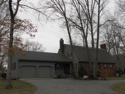 Brockton Single Family Home Under Agreement: 38 Country Club Ln