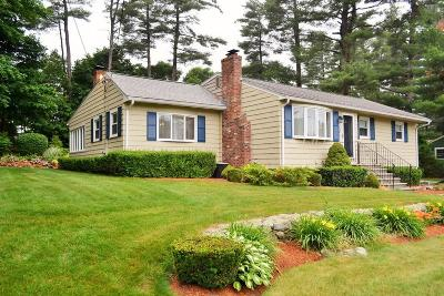 Franklin Single Family Home For Sale: 472 Coronation Dr