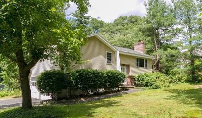 Billerica Single Family Home Under Agreement: 63 River St