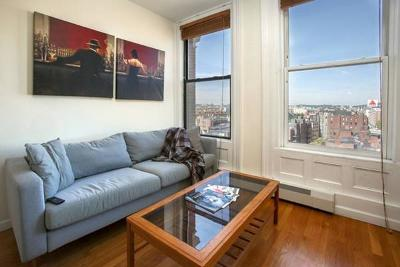 Condo/Townhouse Under Agreement: 483 Beacon St #93