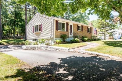 Braintree Single Family Home Under Agreement: 1178 Liberty Street