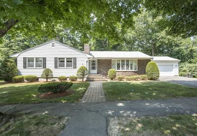 Beverly Single Family Home Contingent: 8 Pasture Rd