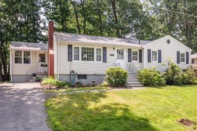 Lowell Single Family Home Contingent: 241 Remington St