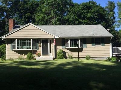 Andover Single Family Home Price Changed: 18 Upland Rd
