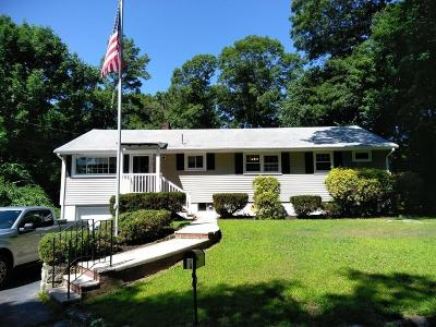Randolph Single Family Home For Sale: 1 Millhouse Ave