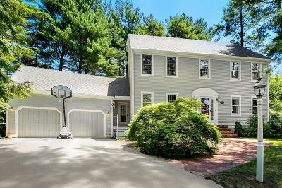 Weymouth Single Family Home For Sale: 95 Nevin Rd