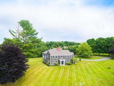 Middleton Single Family Home For Sale: 47 East St