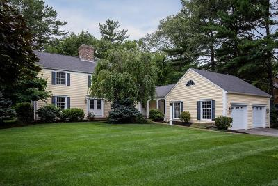 Hopkinton Single Family Home For Sale: 26 S Mill St