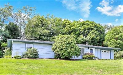 Beverly Single Family Home Under Agreement: 2 Gordon Rd