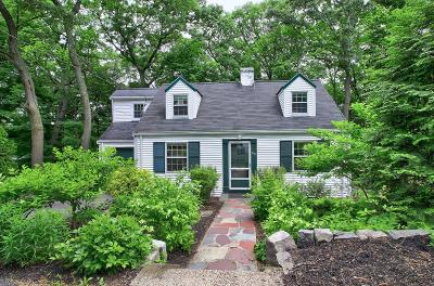 Newton Single Family Home Under Agreement: 62 Roundwood Rd