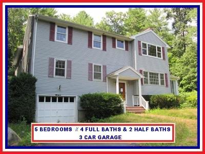 Sudbury Single Family Home For Sale: 387 North Road