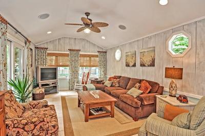 Hanover Single Family Home Under Agreement: 42 Circuit Street