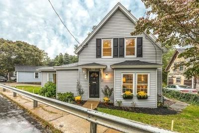 Gloucester Single Family Home Contingent: 17 Wheeler Street