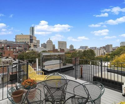 Condo/Townhouse Under Agreement: 38 Dwight Street #6