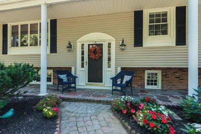 Andover Single Family Home Contingent: 264 River Rd