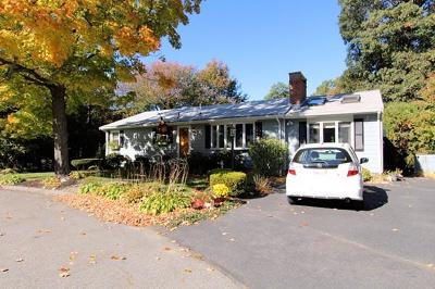Beverly Single Family Home Under Agreement: 13 Walden St