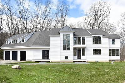 Sudbury Single Family Home Reactivated: 86 Kato Dr