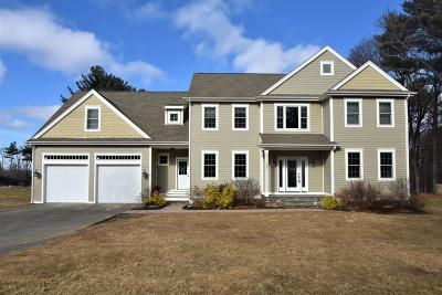 Milton Single Family Home For Sale: 1651 Canton Ave