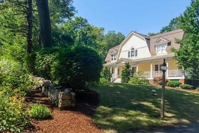 Beverly Single Family Home For Sale: 20 Thissell St