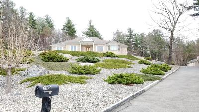 Ludlow Single Family Home Under Agreement: 246 Genovevo Dr