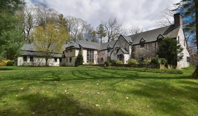 MA-Norfolk County Single Family Home Back On Market: 2 Dover Road