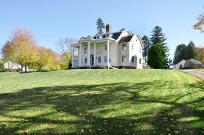 RI-Newport County Single Family Home New: 1392 Main
