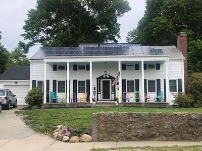 Wareham Single Family Home For Sale: 187 High St