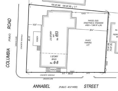 Multi Family Home For Sale: 6-8 Annabel St