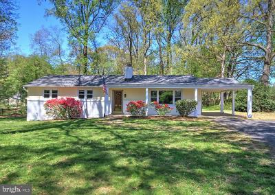 Great Falls Single Family Home Active Under Contract: 654 Walker Road