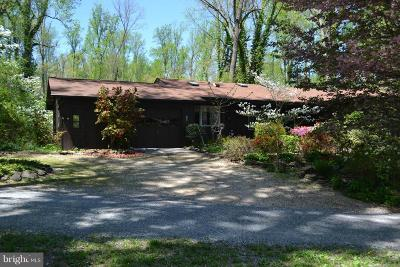 Port Republic Single Family Home For Sale: 4010 Evergreen Road