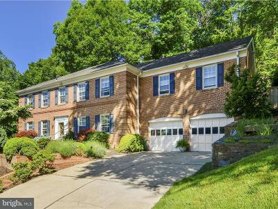 Rockville Single Family Home For Sale: 7008 Masters Drive