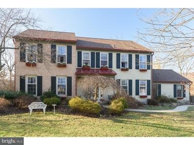 Single Family Home For Sale: 1020 Armstrong Court
