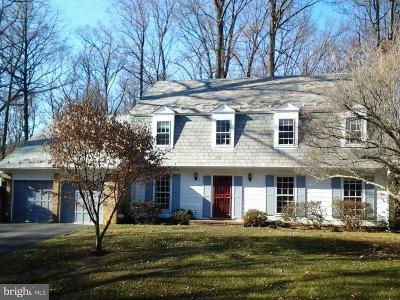 Potomac Rental For Rent: 10403 Windsor View Drive