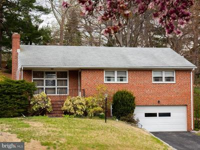 Baltimore Single Family Home Under Contract: 1320 Glendale Road