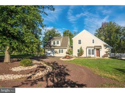 Single Family Home For Sale: 2635 Stony Garden Road