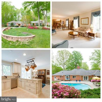 Triangle Single Family Home For Sale: 18606 Cabin Road