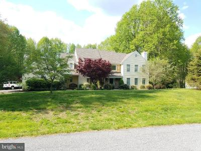 Single Family Home For Sale: 1670 Waterglen Drive
