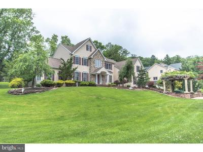 Southampton Single Family Home For Sale: 1295 Chinquapin Road