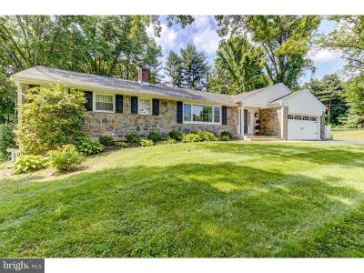 Single Family Home Under Contract: 35 Patricia Lane