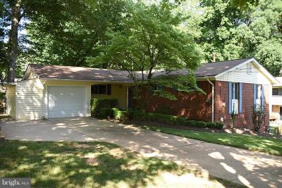 Springfield Single Family Home For Sale: 8650 Victoria Road