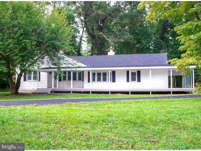 Camden Wyoming Single Family Home For Sale: 1372 Wyoming Mill Road